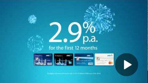 ANZ Credit Cards TV Commercial - Control your credit card with an ANZ Balance Transfer